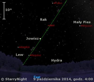 Położenie Jowisza w drugim tygodniu października 2014 r.