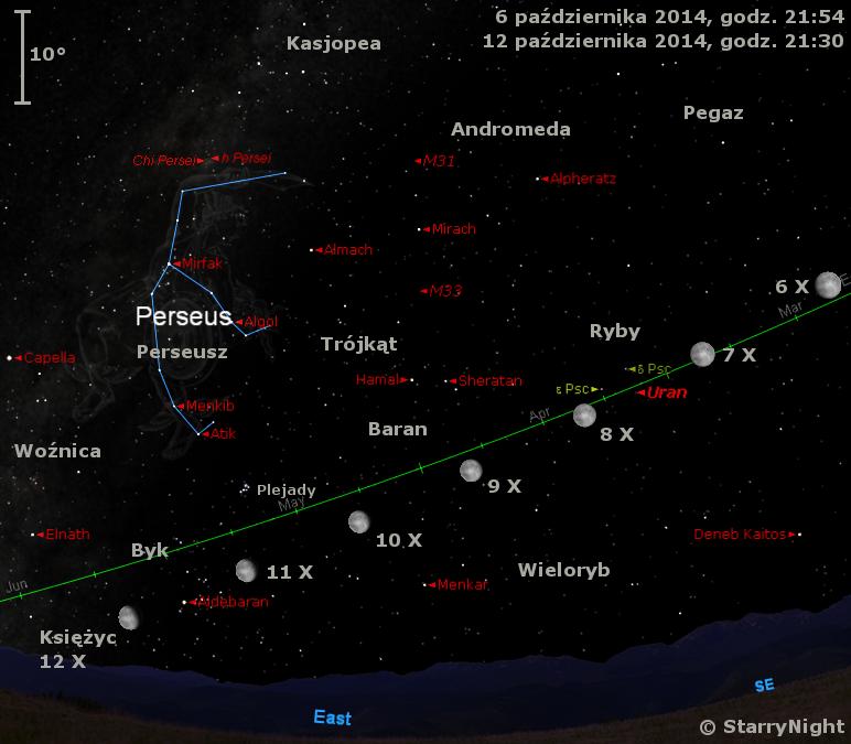 Położenie Księżyca i Urana w drugim tygodniu października 2014 r.
