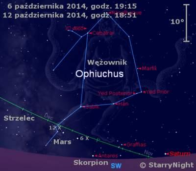 Położenie Marsa i Saturna w drugim tygodniu października 2014 r.