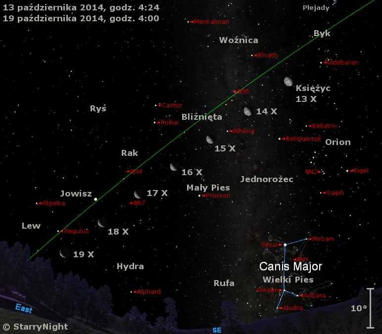 Położenie Księżyca i Jowisza w trzecim tygodniu października 2014 r.