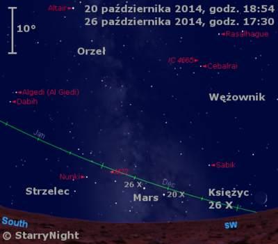 Położenie Marsa i Księżyca w czwartym tygodniu października 2014 r.