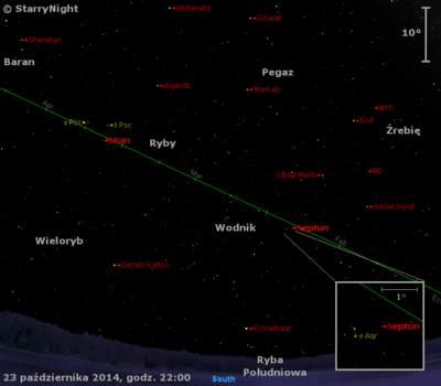 Położenie Urana i Neptuna w czwartym tygodniu października 2014 r.