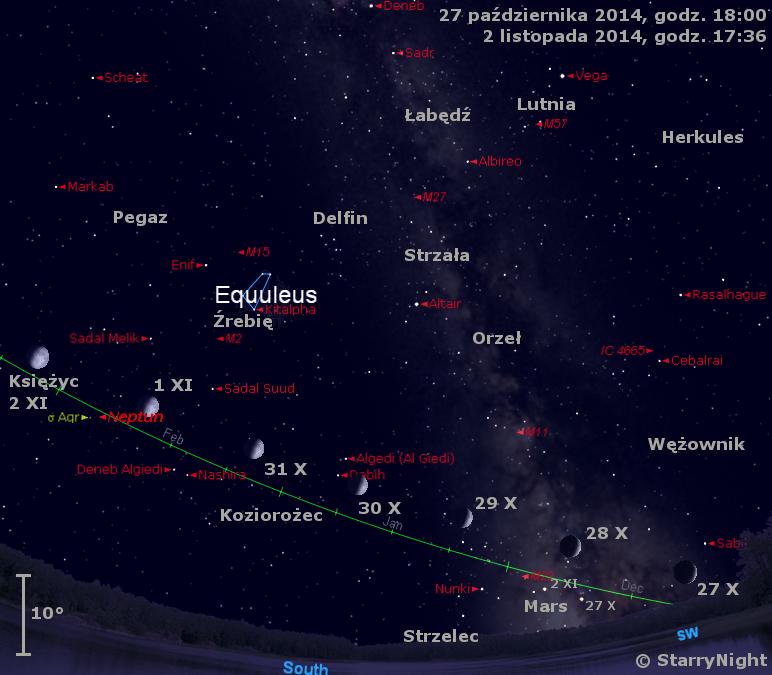 Położenie Księżyca i Marsa w ostatnim tygodniu października 2014 r.