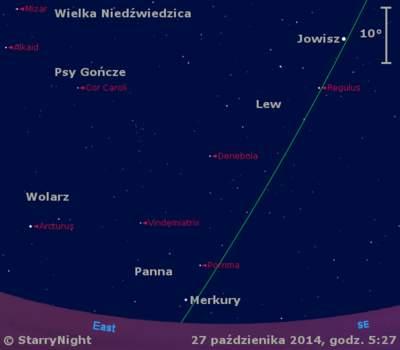 Położenie Merkurego iJowisza wostatnim tygodniu października 2014 r.