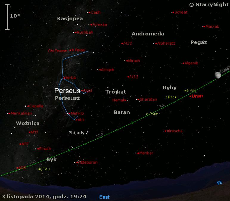 Położenie Księżyca i Urana w pierwszym tygodniu listopada 2014 r.