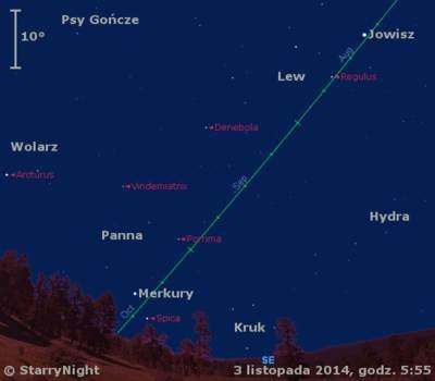 Położenie Merkurego i Jowisza w pierwszym tygodniu listopada 2014 r.