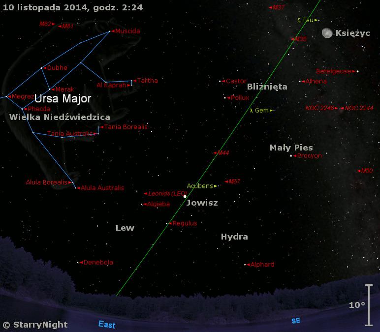 Położenie Księżyca, Jowisza i radiantu Leonidów w drugim tygodniu listopada 2014 r.