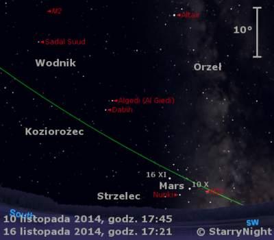 Położenie Marsa w drugim tygodniu listopada 2014 r.