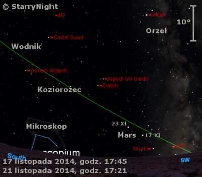 Położenie Marsa wtrzecim tygodniu listopada 2014 r.