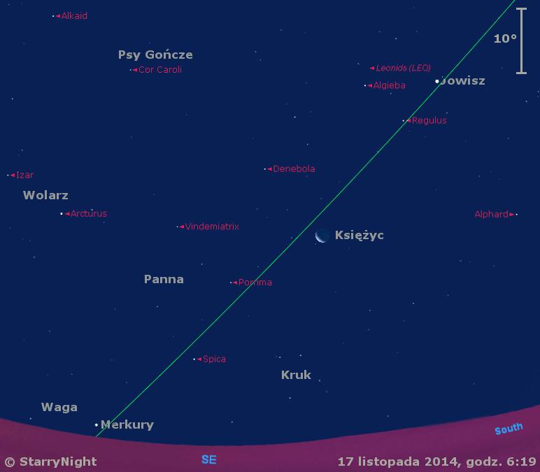 Położenie Księżyca,  Merkurego, Jowisza i radiantu Leonidów w trzecim tygodniu listopada 2014 r.