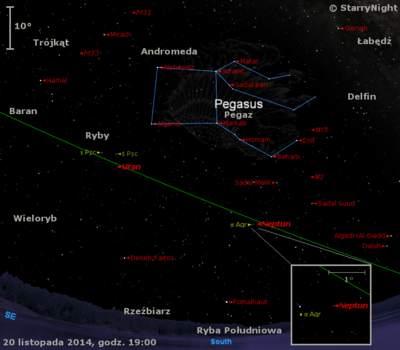 Położenie Urana iNeptuna wtrzecim tygodniu listopada 2014 r.