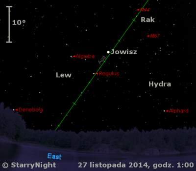 Położenie Jowisza wostatnim tygodniu listopada 2014 r.