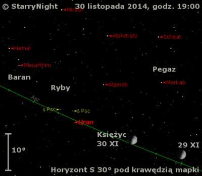 Położenie Urana wostatnim tygodniu listopada 2014 r.