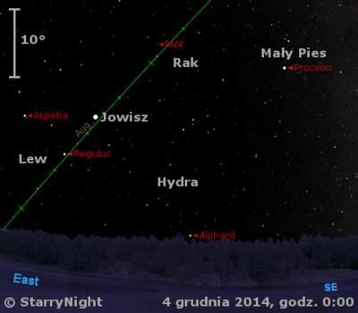 Położenie Merkurego iJowisza wpierwszym tygodniu grudnia 2014 r.