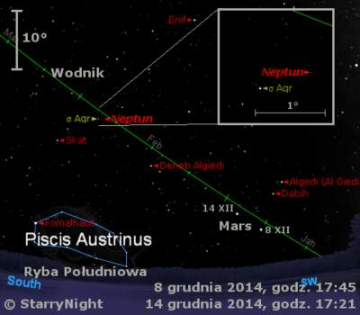 Położenie Marsa i Neptuna w drugim tygodniu grudnia 2014 r.