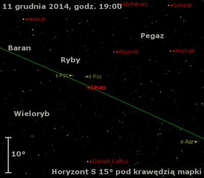 Położenie Urana w drugim tygodniu grudnia 2014 r.