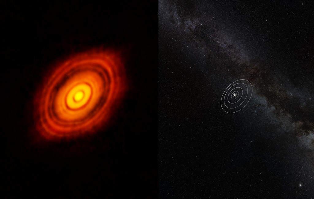 Porównanie rozmiaru Układu Słonecznego zHL Tau