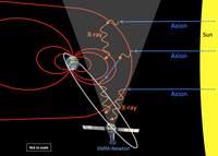 Schemat działania satelity XMM-Newton