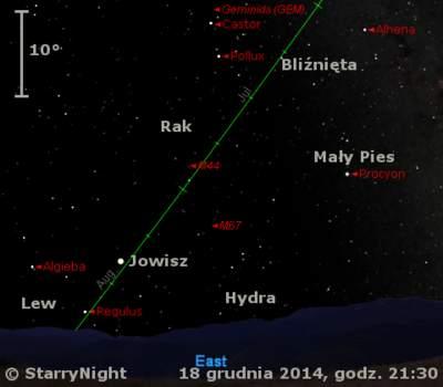 Położenie Jowisza iradiantu Geminidów wtrzecim tygodniu grudnia 2014 r.