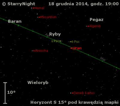 Położenie Urana wtrzecim tygodniu grudnia 2014 r.