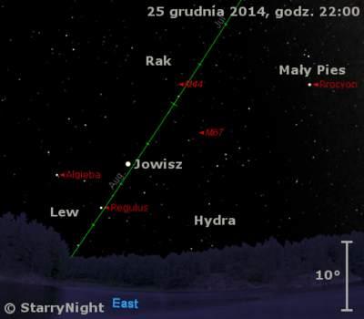 Położenie Jowisza wczwartym tygodniu grudnia 2014 r.