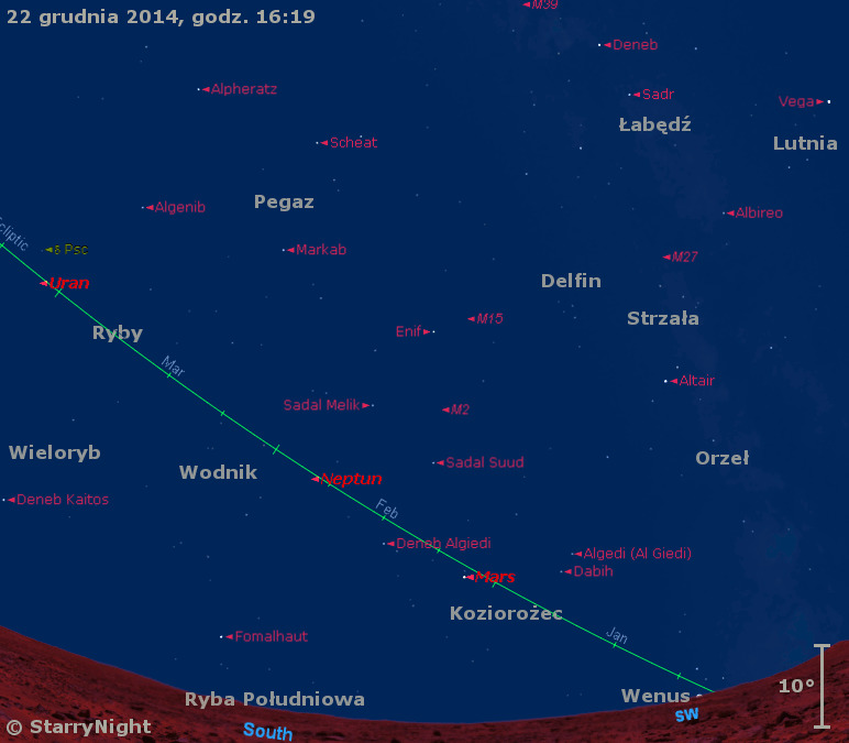 Położenie Księżyca, Marsa, Neptuna, Urana i Wenus w czwartym tygodniu grudnia 2014 r.