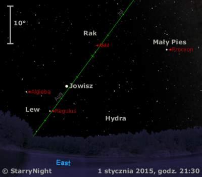 Położenie Jowisza na przełomie roku 2014 i 2015