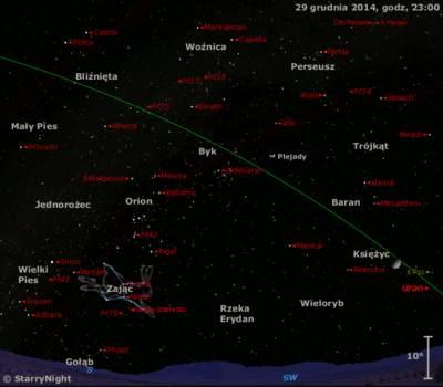 Położenie Księżyca, Urana i komety C/2014 Q2 na przełomie roku 2014 i 2015