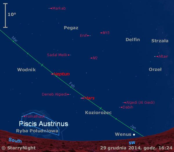 Położenie planet Wenus, Mars, Neptun i Merkury
