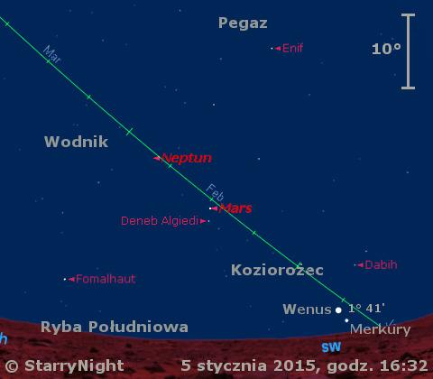 Położenie Merkurego, Wenus, Marsa i Neptuna w końcu pierwszej dekady stycznia 2015 r.