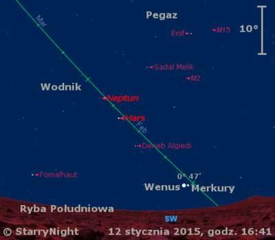 Położenie Merkurego, Wenus, Marsa iNeptuna napoczątku drugiej dekady stycznia 2015 r.