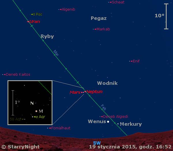 Położenie pięciu planet i Księżyca w trzecim tygodniu stycznia 2015 r.