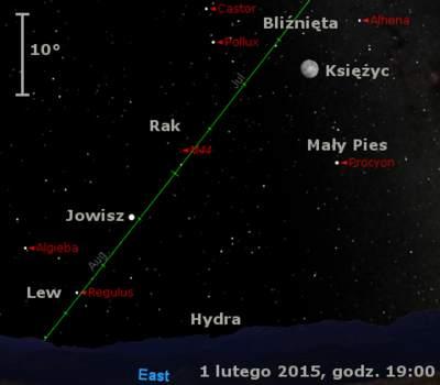 Położenie Jowisza w ostatnim tygodniu stycznia 2015 r.