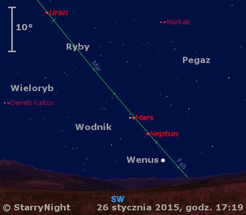 Położenie Wenus, Marsa, Neptuna i Urana w ostatnim tygodniu stycznia 2015 r.
