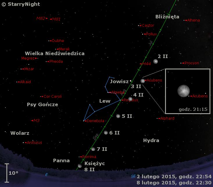Położenie Księżyca i Jowisza  w pierwszy tygodniu lutego 2015 r.