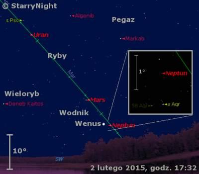 Położenie Wenus, Marsa, Urana iNeptuna wpierwszym tygodniu lutego 2015 r.