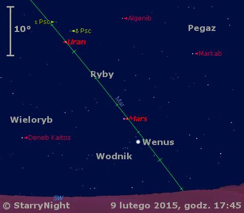Położenie Wenus, Marsa i Urana w drugim tygodniu lutego 2015 r.