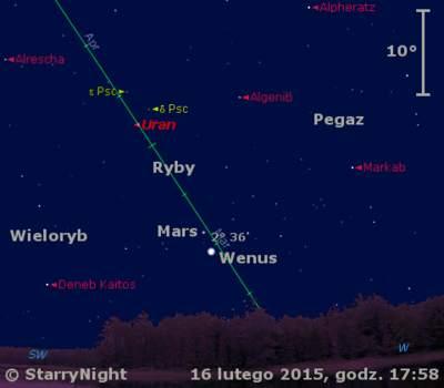 Położenie Wenus, Marsa, Urana iKsiężyca wtrzecim tygodniu lutego 2015 r.