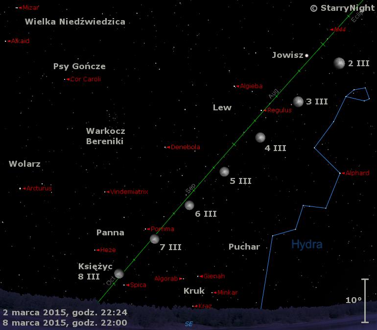 Położenie Księżyca i Jowisza w pierwszym tygodniu marca 2015 r.