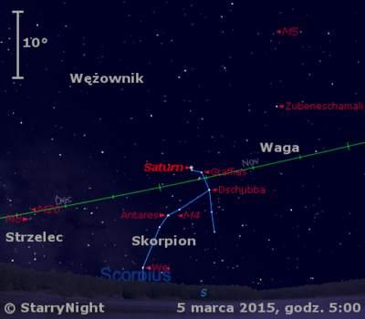 Położenie Saturna w pierwszym tygodniu marca 2015 r.