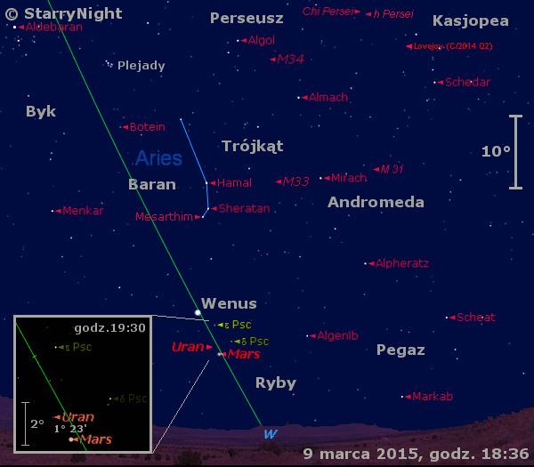 Położenie Wenus, Marsa i Urana w drugim tygodniu marca 2015 r.