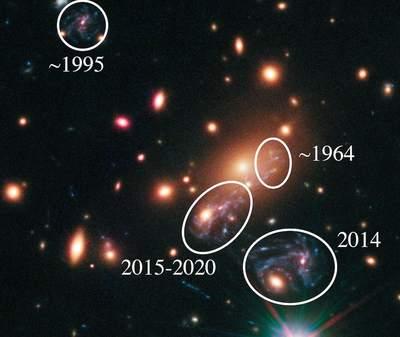 Soczewkowana supernowa - obrazy na przestrzeni czasu