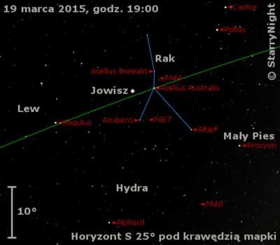 Położenie Jowisza wtrzecim tygodniu marca 2015 r.