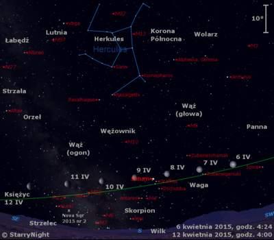 Położenie Księżyca, Saturna i Nowej w Strzelcu 2015 nr 2 w drugim tygodniu kwietnia 2015 r.