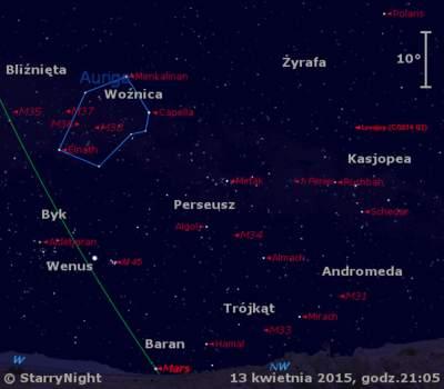 Położenie Wenus i Marsa oraz Komety Lovejoya w trzecim tygodniu kwietnia 2015 r.