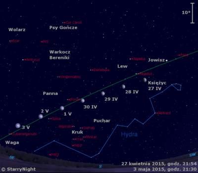 Położenie Księżyca i Jowisza na przełomie kwietnia i maja 2015 r.