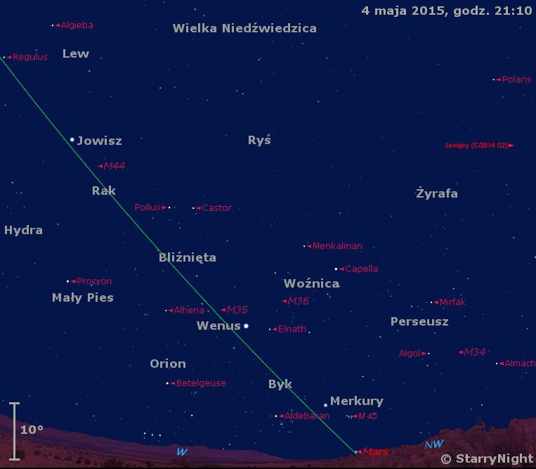 Położenie WenusJowisza i Merkurego oraz Komety Lovejoya  w końcu pierwszej dekady maja 2015 r.