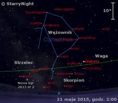 Położenie Saturna iNowej wStrzelcu 2015 nr2 wtrzecim tygodniu maja 2015 r.
