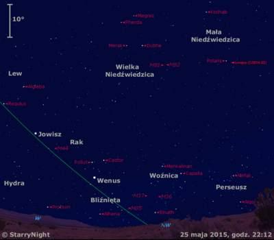 Położenie Wenus, Jowisza orazKomety Lovejoya  wostatnim tygodniu maja 2015 r.