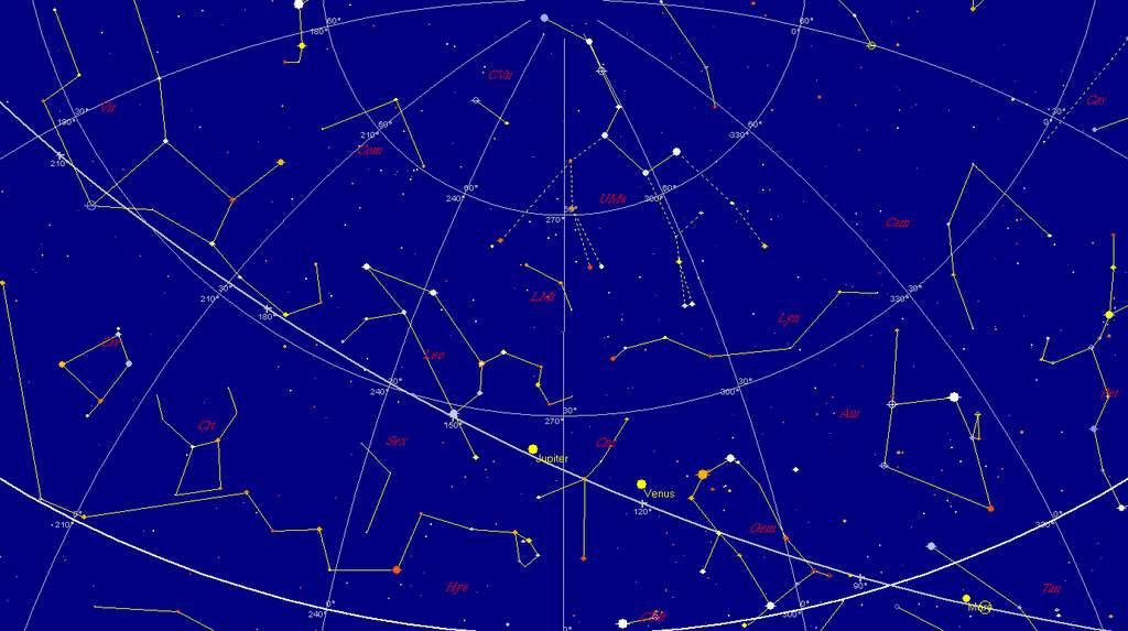 Wenus iJowisz, 6 czerwca 2015